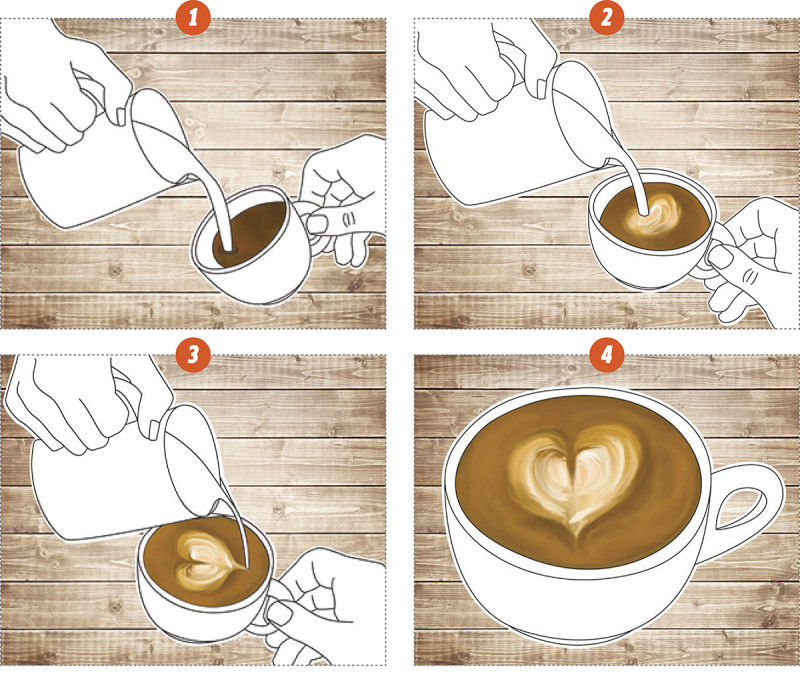Learn How To Make Your Own Latte Art At Home